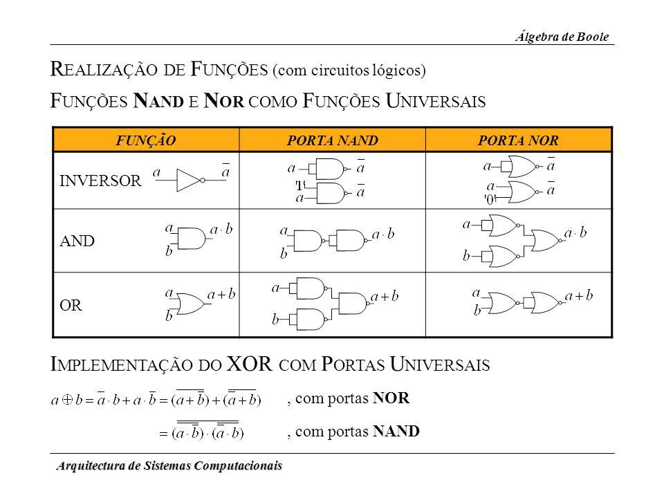 REALIZAÇÃO DE FUNÇÕES (com circuitos lógicos)
