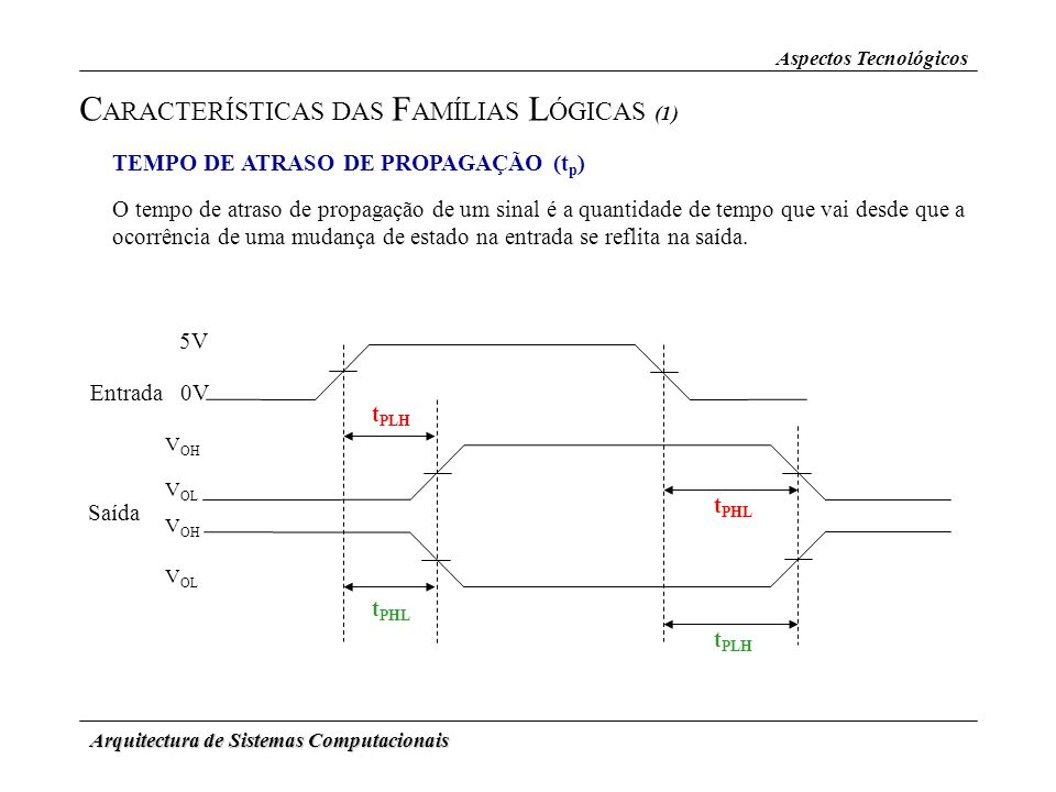 CARACTERÍSTICAS DAS FAMÍLIAS LÓGICAS (1)