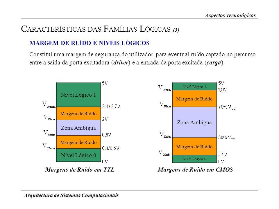 CARACTERÍSTICAS DAS FAMÍLIAS LÓGICAS (3)