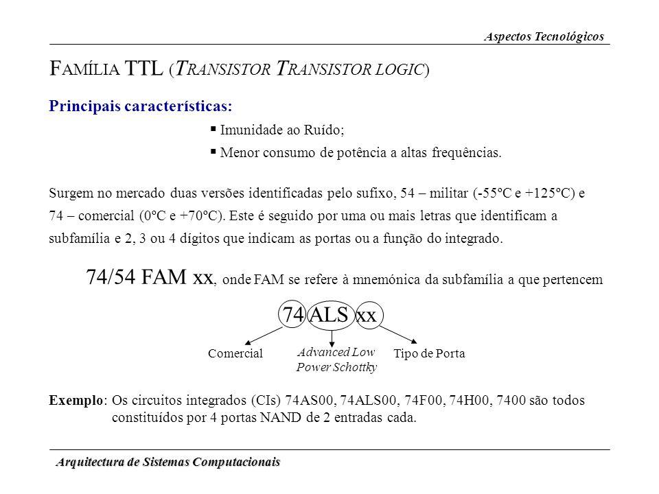 FAMÍLIA TTL (TRANSISTOR TRANSISTOR LOGIC)