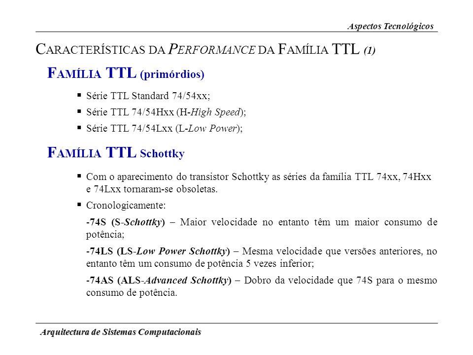 CARACTERÍSTICAS DA PERFORMANCE DA FAMÍLIA TTL (1)