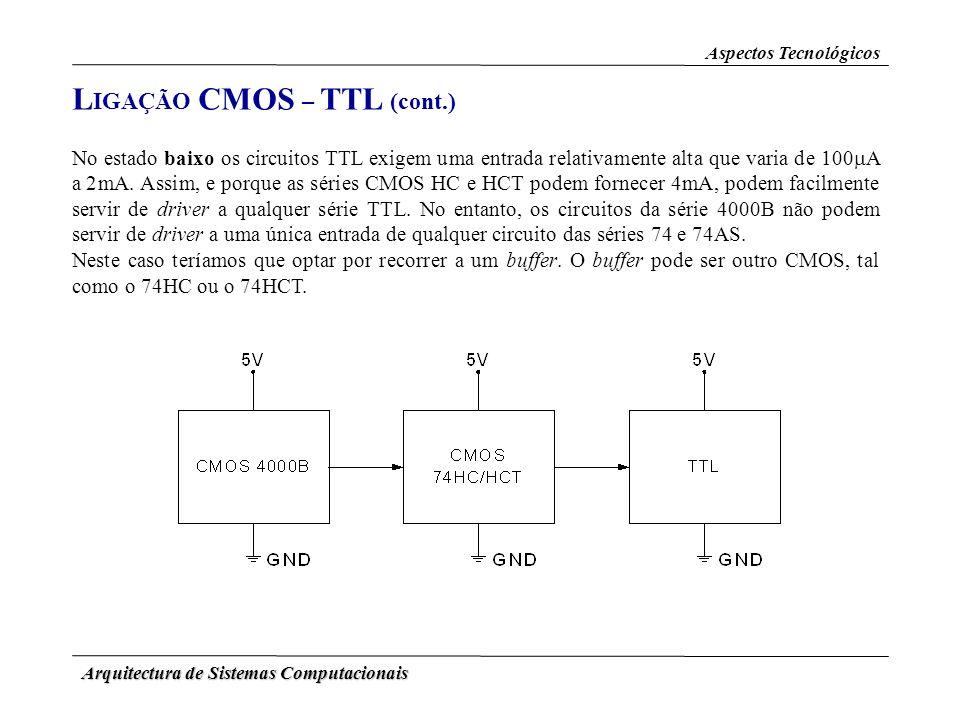 LIGAÇÃO CMOS – TTL (cont.)