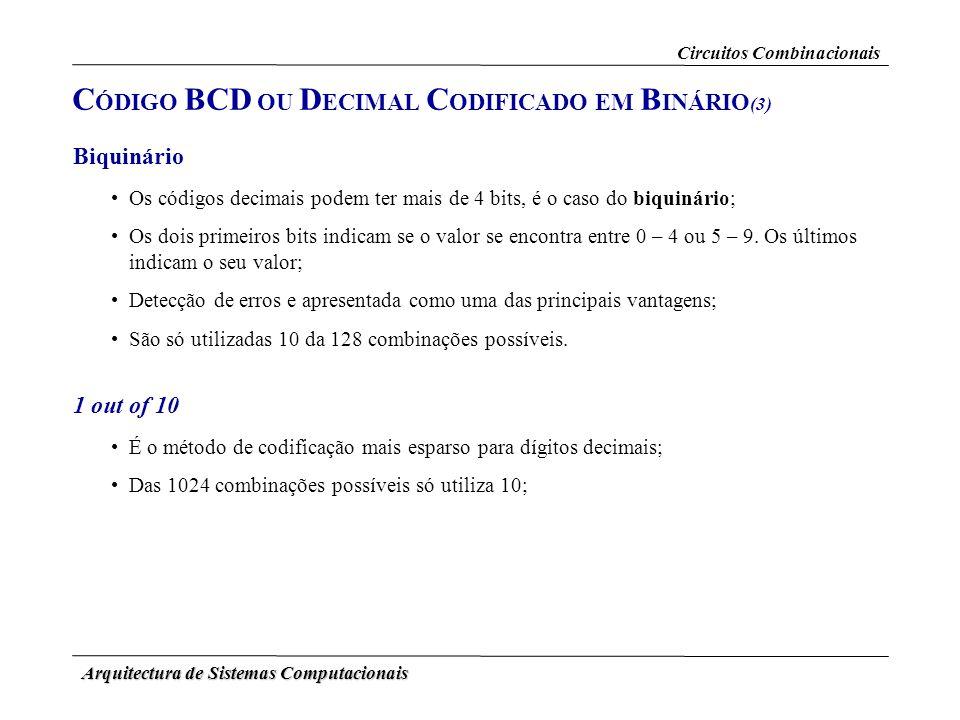 CÓDIGO BCD OU DECIMAL CODIFICADO EM BINÁRIO(3)