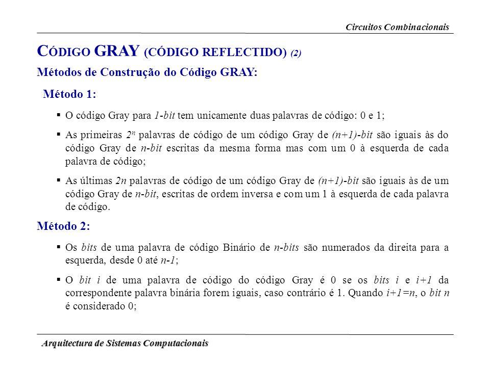 CÓDIGO GRAY (CÓDIGO REFLECTIDO) (2)
