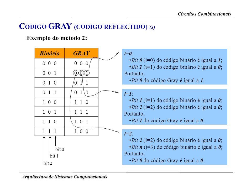 CÓDIGO GRAY (CÓDIGO REFLECTIDO) (3)