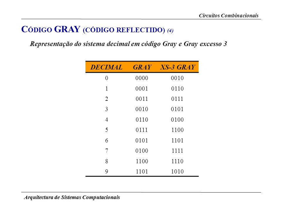CÓDIGO GRAY (CÓDIGO REFLECTIDO) (4)