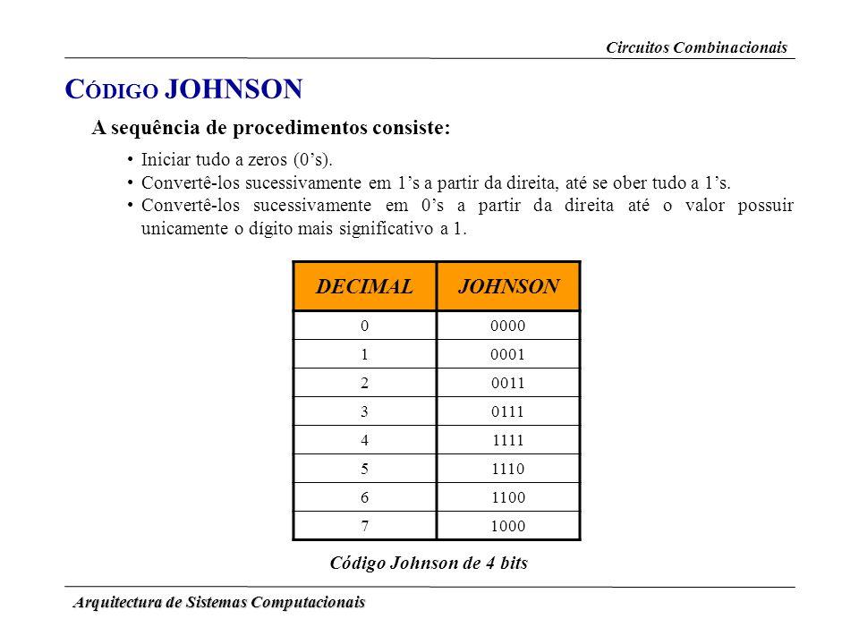 CÓDIGO JOHNSON A sequência de procedimentos consiste: DECIMAL JOHNSON