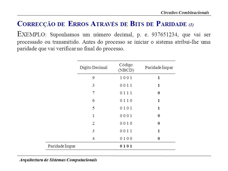 CORRECÇÃO DE ERROS ATRAVÉS DE BITS DE PARIDADE (3)