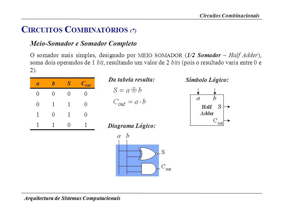 CIRCUITOS COMBINATÓRIOS (7)