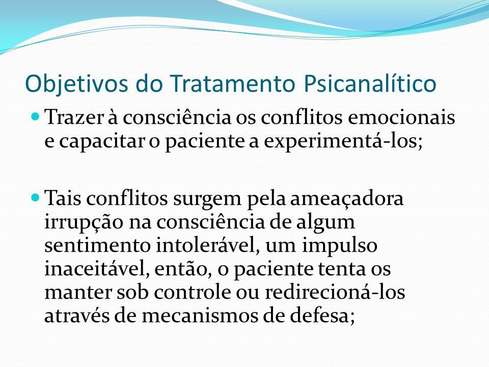 Objetivos do Tratamento Psicanalítico