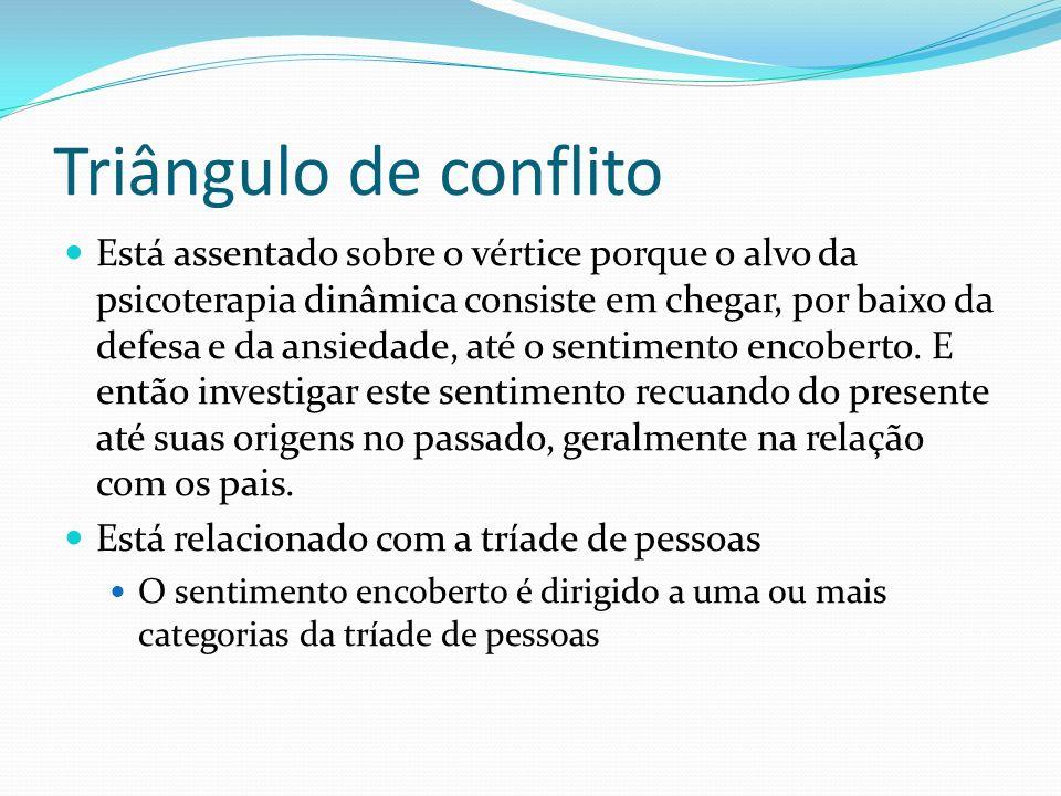 Triângulo de conflito