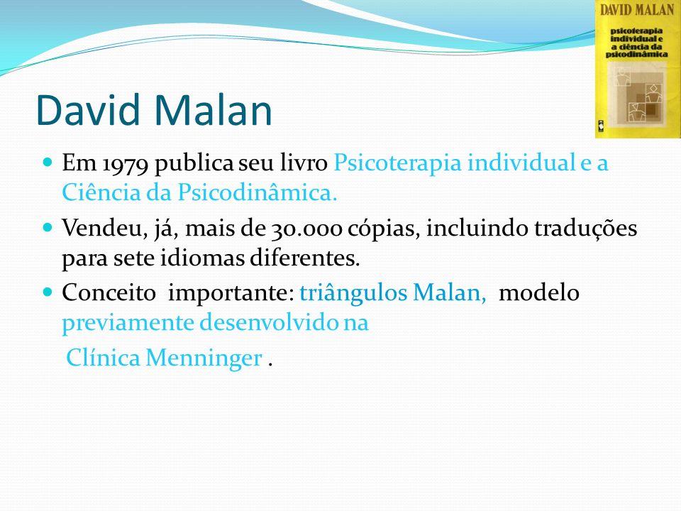 David Malan Em 1979 publica seu livro Psicoterapia individual e a Ciência da Psicodinâmica.
