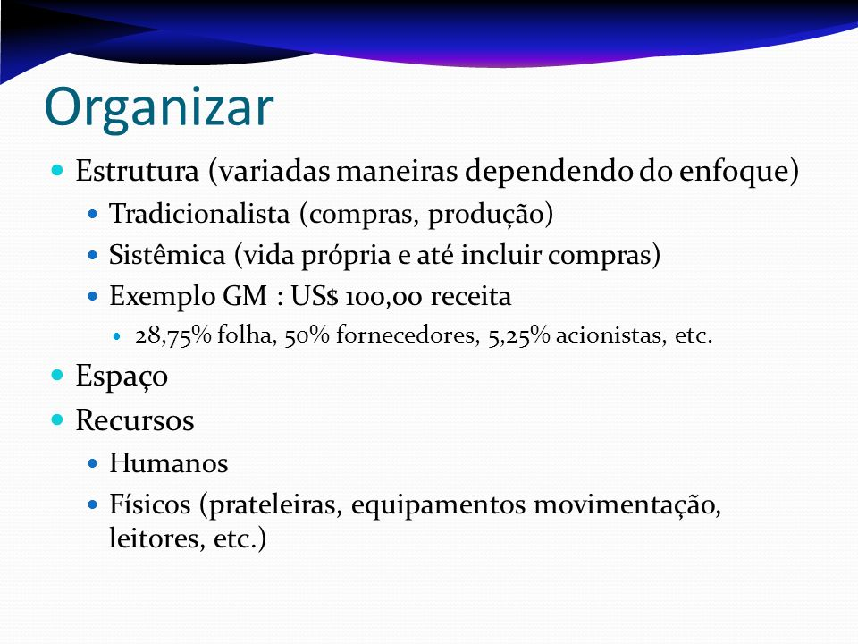 Organizar Estrutura (variadas maneiras dependendo do enfoque) Espaço