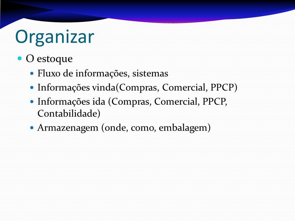 Organizar O estoque Fluxo de informações, sistemas