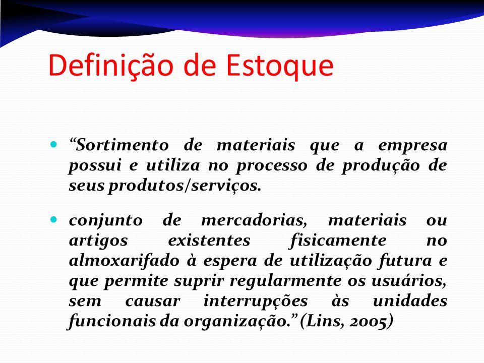 Definição de Estoque Sortimento de materiais que a empresa possui e utiliza no processo de produção de seus produtos/serviços.