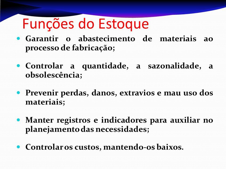 Funções do Estoque Garantir o abastecimento de materiais ao processo de fabricação; Controlar a quantidade, a sazonalidade, a obsolescência;