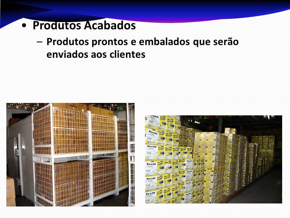 Produtos Acabados Produtos prontos e embalados que serão enviados aos clientes