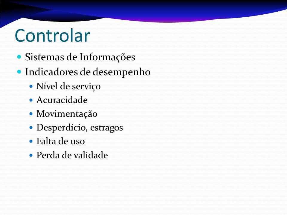 Controlar Sistemas de Informações Indicadores de desempenho