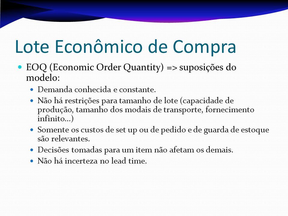 Lote Econômico de Compra