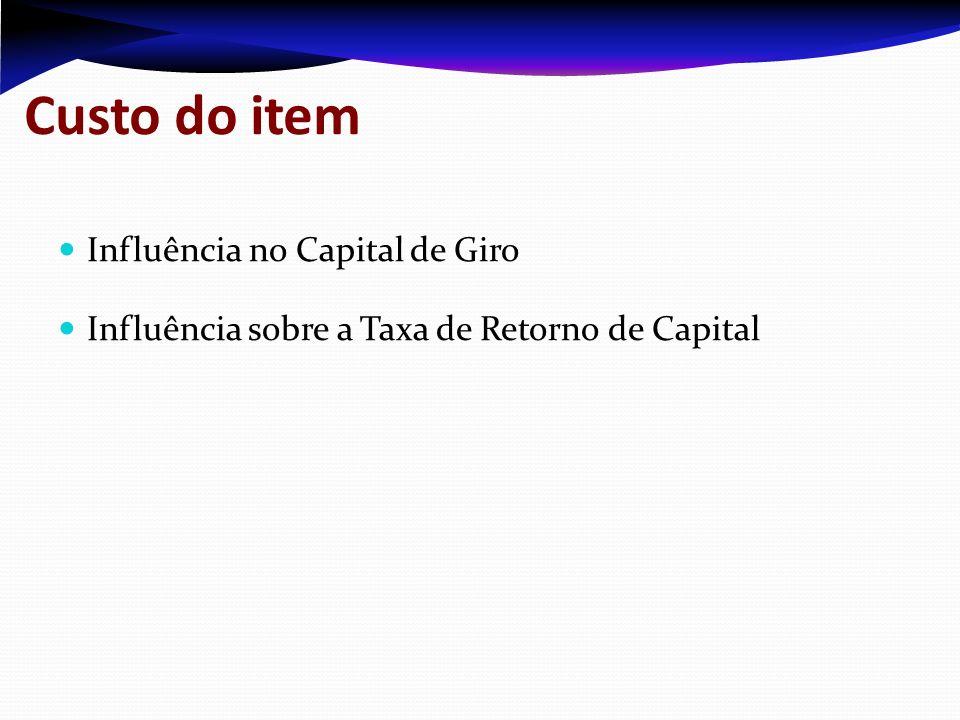Custo do item Influência no Capital de Giro