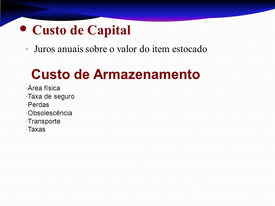 Custo de Capital Custo de Armazenamento