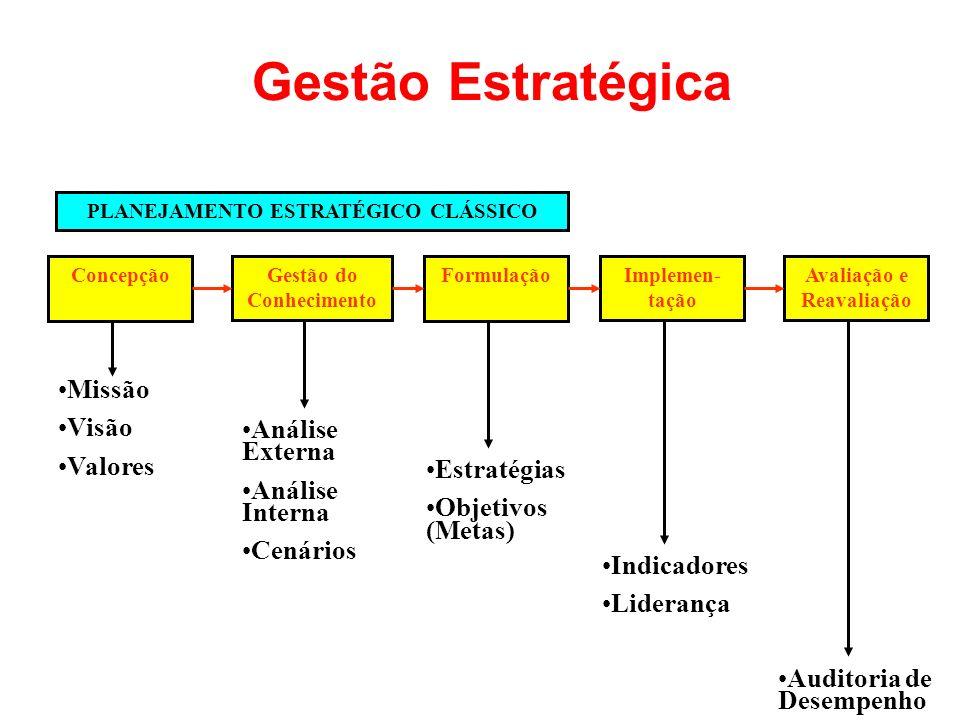 Gestão Estratégica Missão Visão Valores Análise Externa