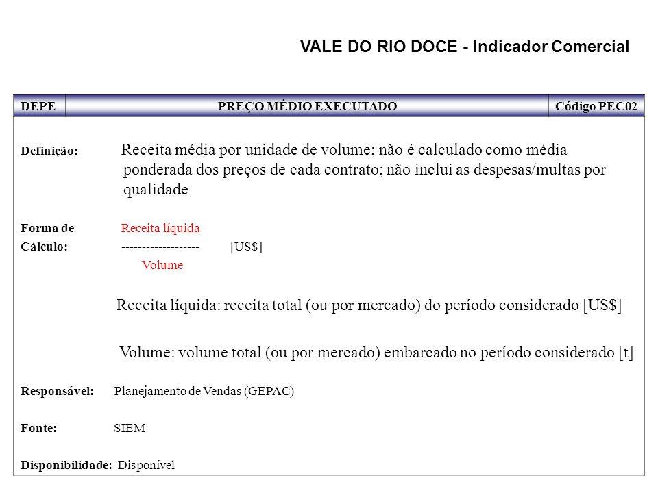 VALE DO RIO DOCE - Indicador Comercial