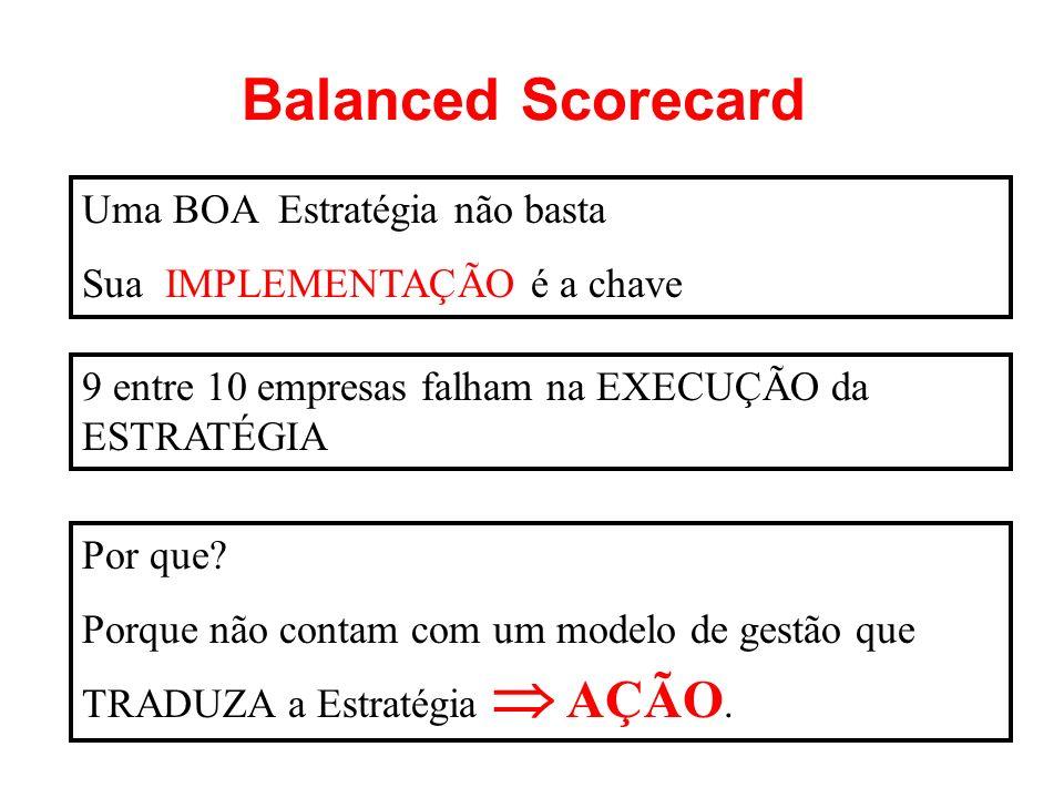 Balanced Scorecard Uma BOA Estratégia não basta