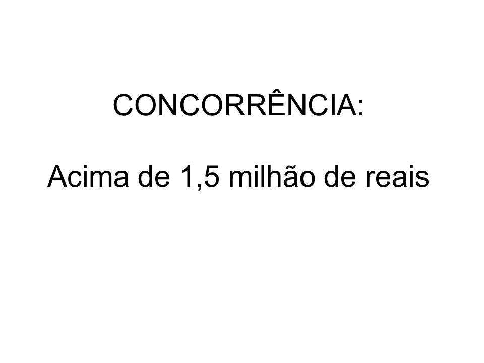 CONCORRÊNCIA: Acima de 1,5 milhão de reais