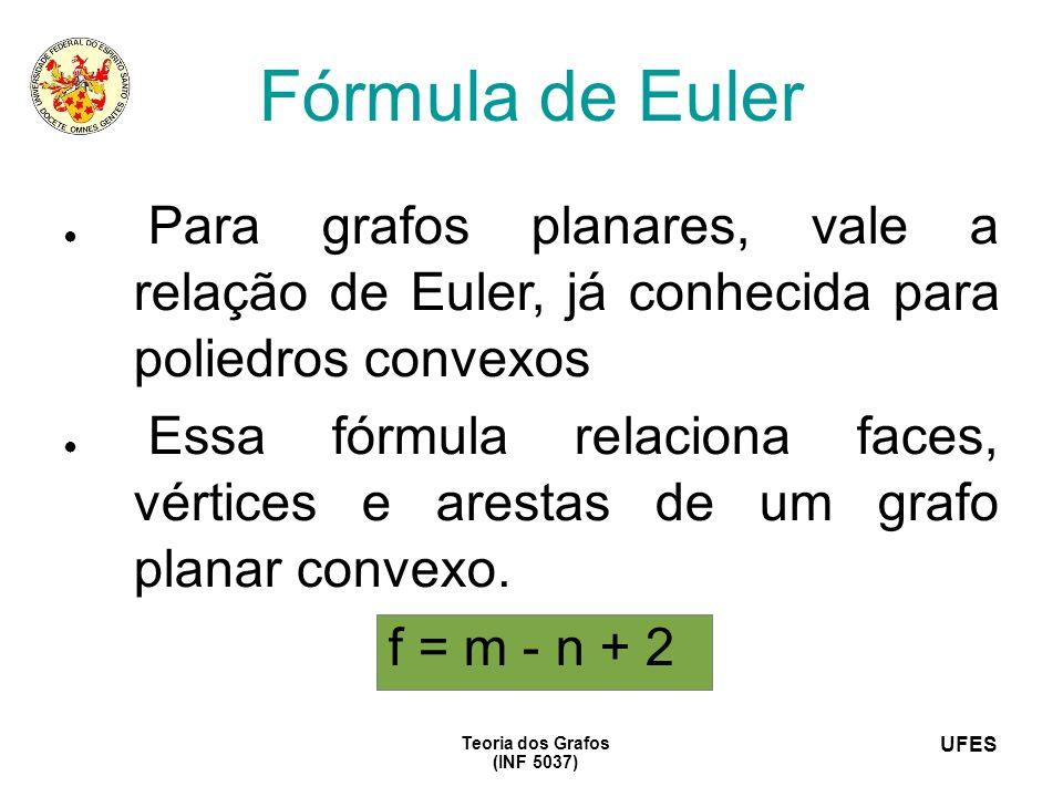 Fórmula de Euler Para grafos planares, vale a relação de Euler, já conhecida para poliedros convexos.