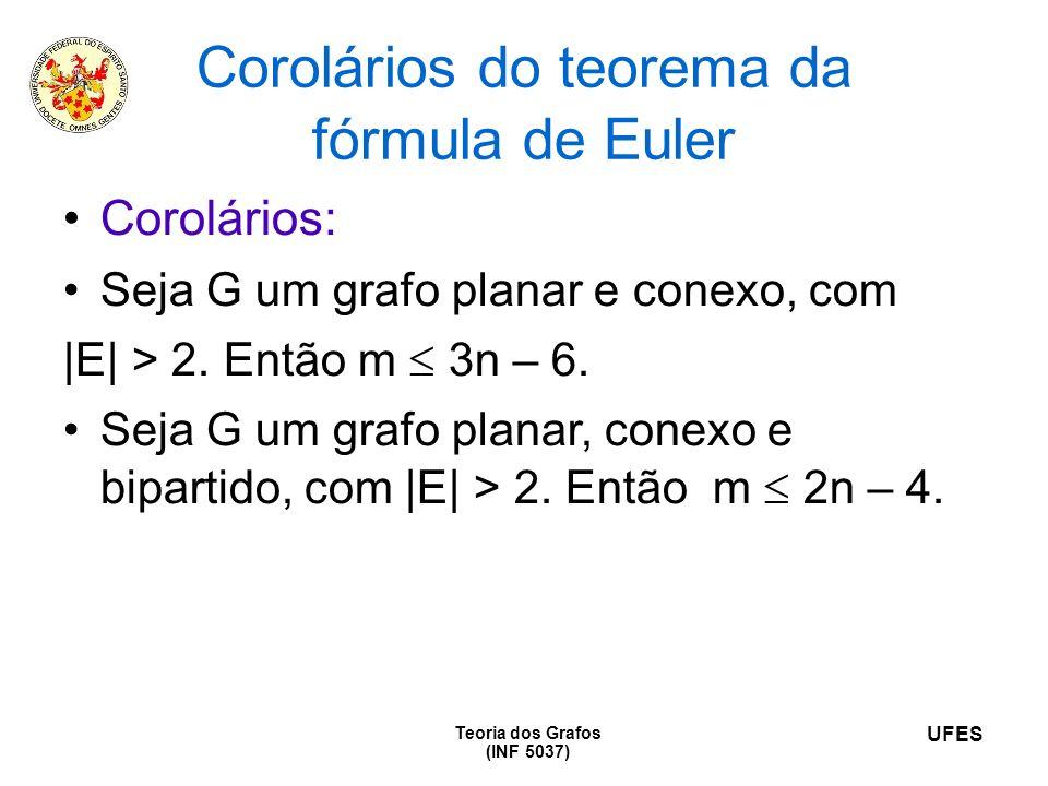 Corolários do teorema da