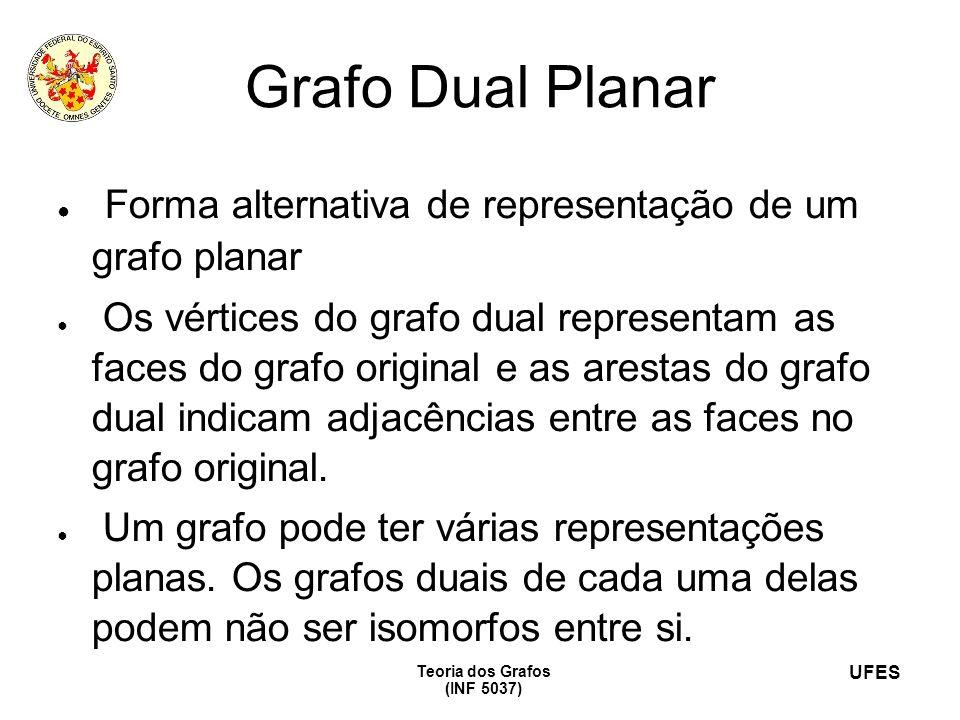 Grafo Dual Planar Forma alternativa de representação de um grafo planar.
