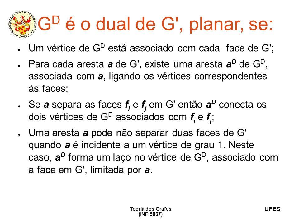 GD é o dual de G , planar, se: