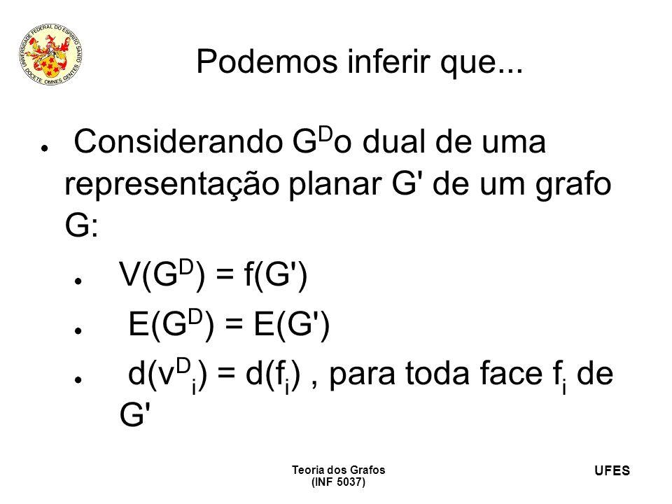 Considerando GDo dual de uma representação planar G de um grafo G: