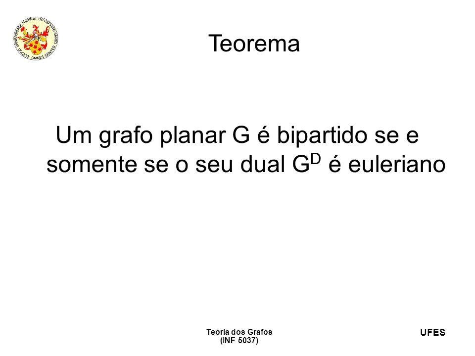 Teorema Um grafo planar G é bipartido se e somente se o seu dual GD é euleriano. Teoria dos Grafos.