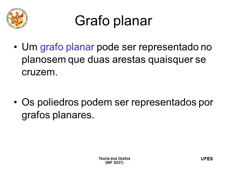 Grafo planar Um grafo planar pode ser representado no planosem que duas arestas quaisquer se cruzem.