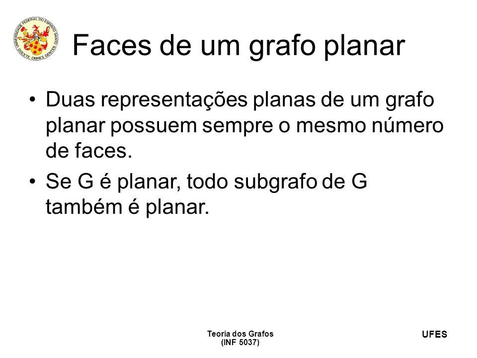 Faces de um grafo planar