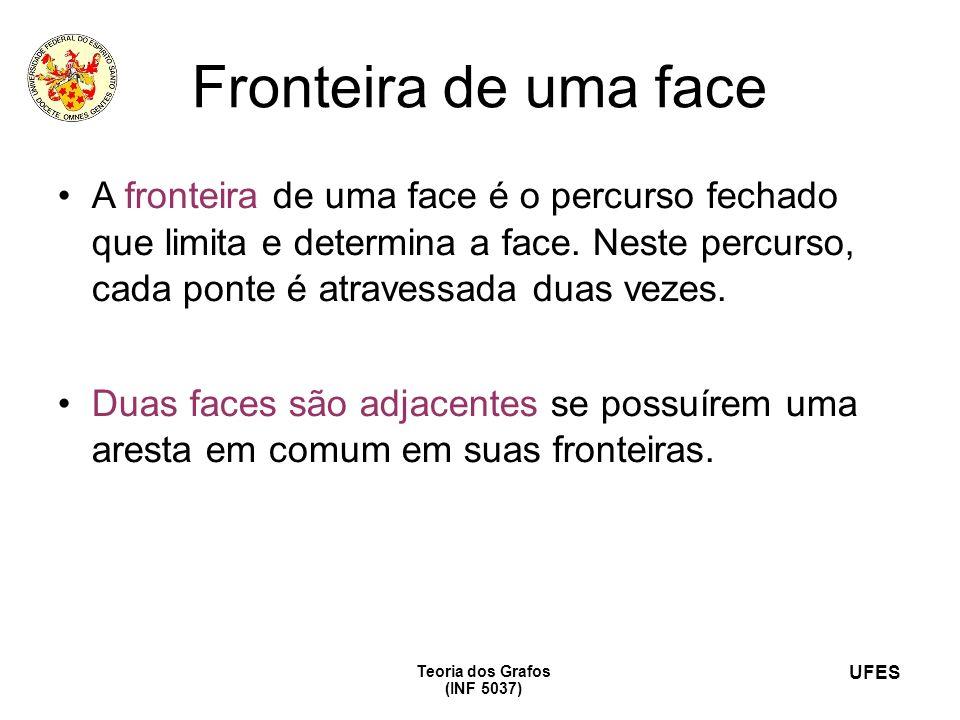 Fronteira de uma face