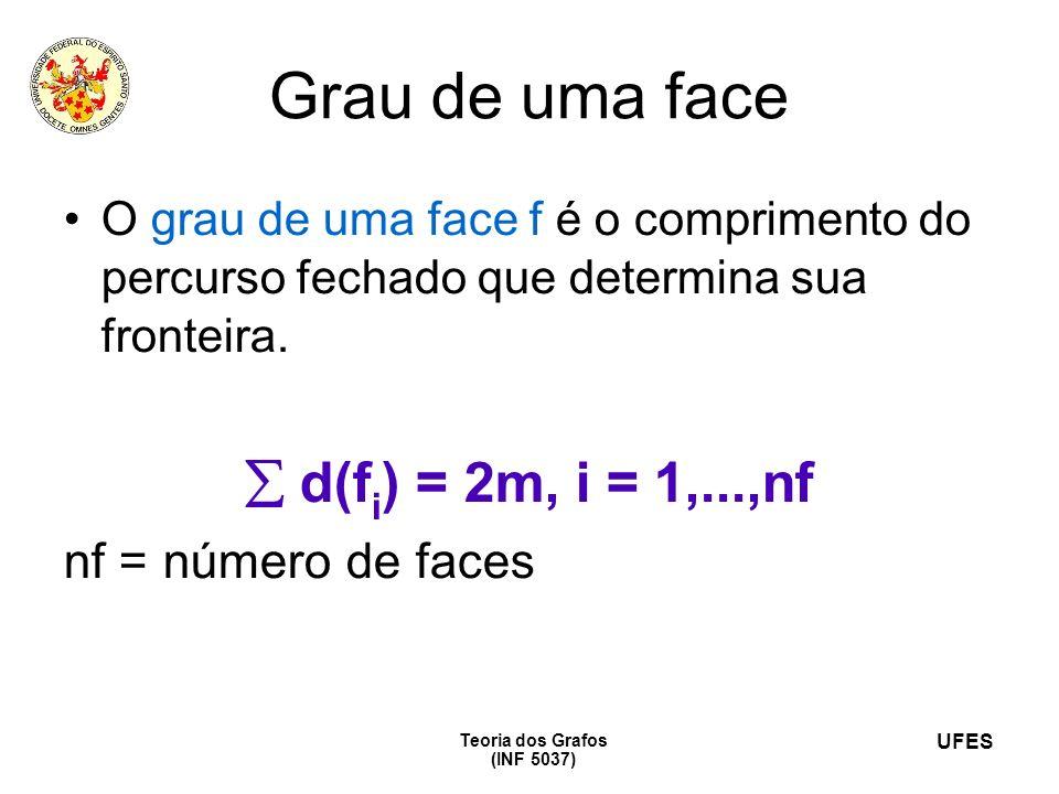 Grau de uma face  d(fi) = 2m, i = 1,...,nf nf = número de faces