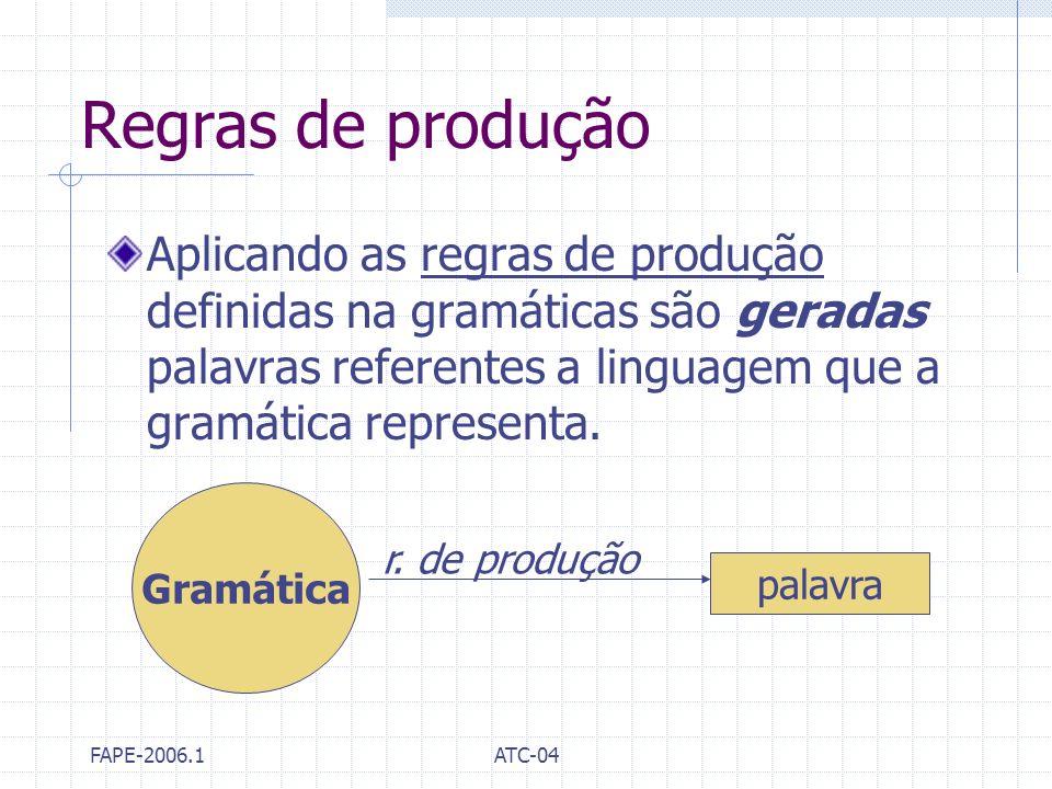 Regras de produção Aplicando as regras de produção definidas na gramáticas são geradas palavras referentes a linguagem que a gramática representa.