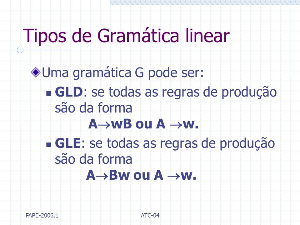 Tipos de Gramática linear