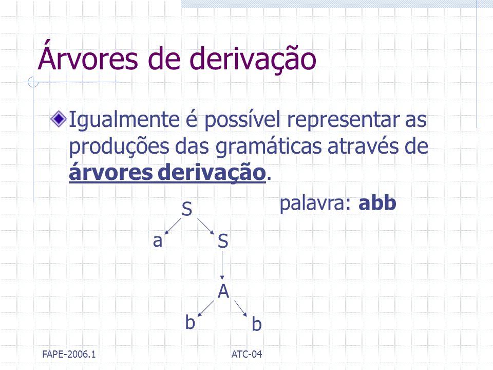 Árvores de derivação Igualmente é possível representar as produções das gramáticas através de árvores derivação.