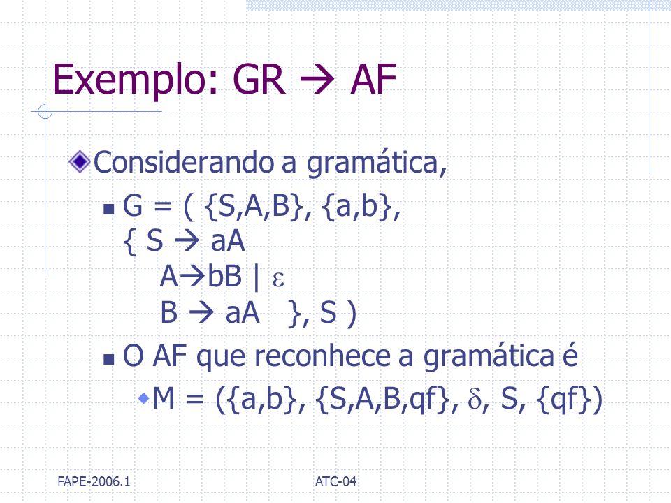Exemplo: GR  AF Considerando a gramática,