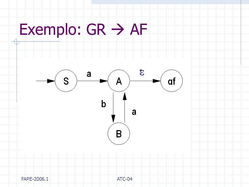 Exemplo: GR  AF  FAPE-2006.1 ATC-04