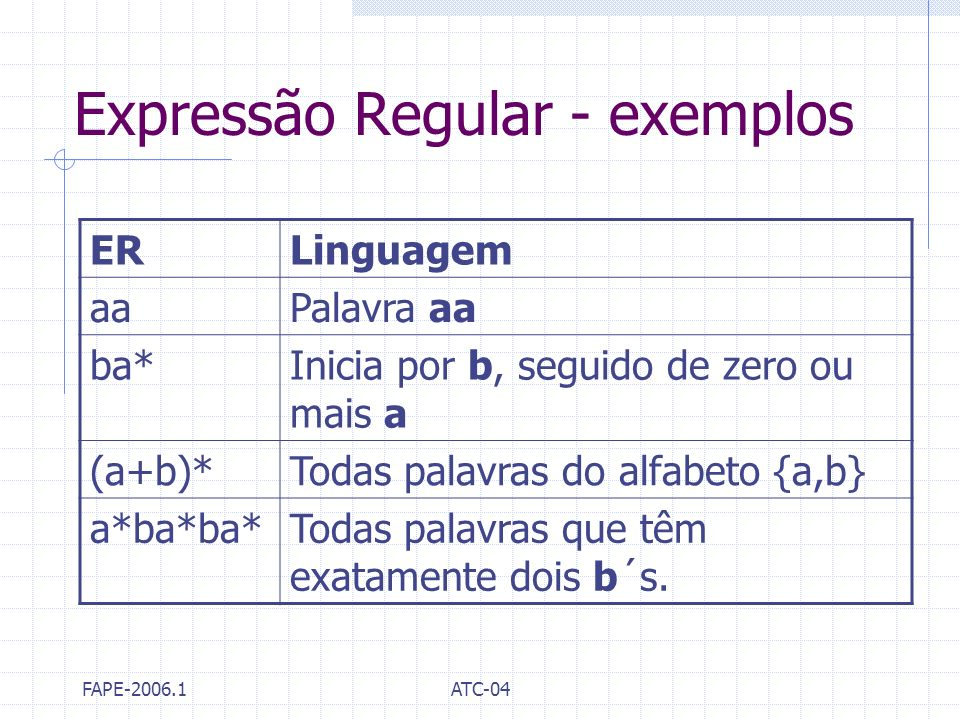 Expressão Regular - exemplos