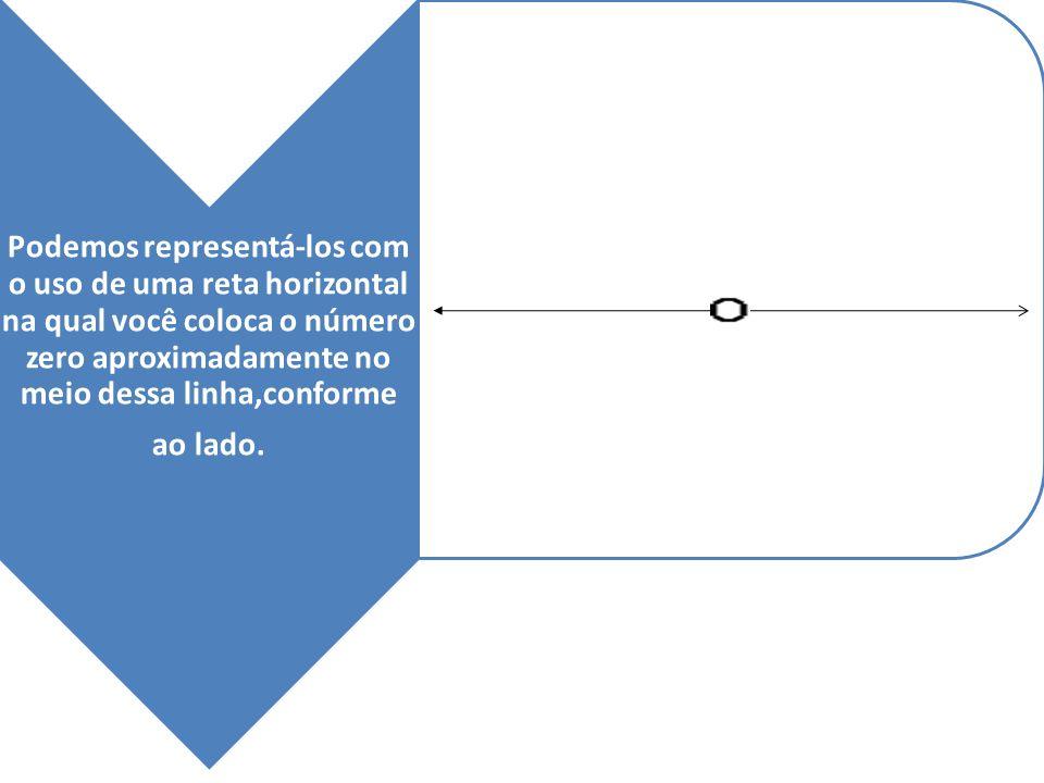 Podemos representá-los com o uso de uma reta horizontal na qual você coloca o número zero aproximadamente no meio dessa linha,conforme