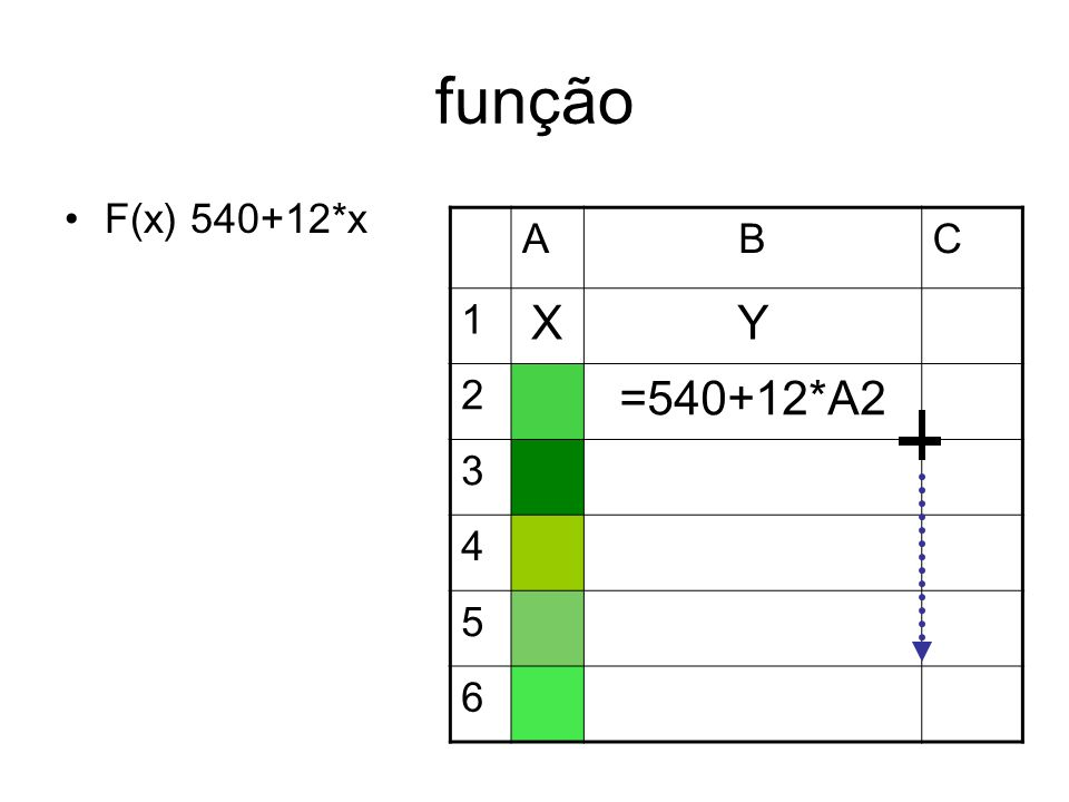 função F(x) 540+12*x A B C 1 X Y 2 =540+12*A2 3 4 5 6