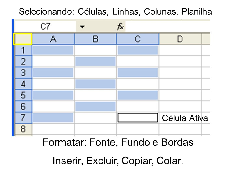 Formatar: Fonte, Fundo e Bordas Inserir, Excluir, Copiar, Colar.