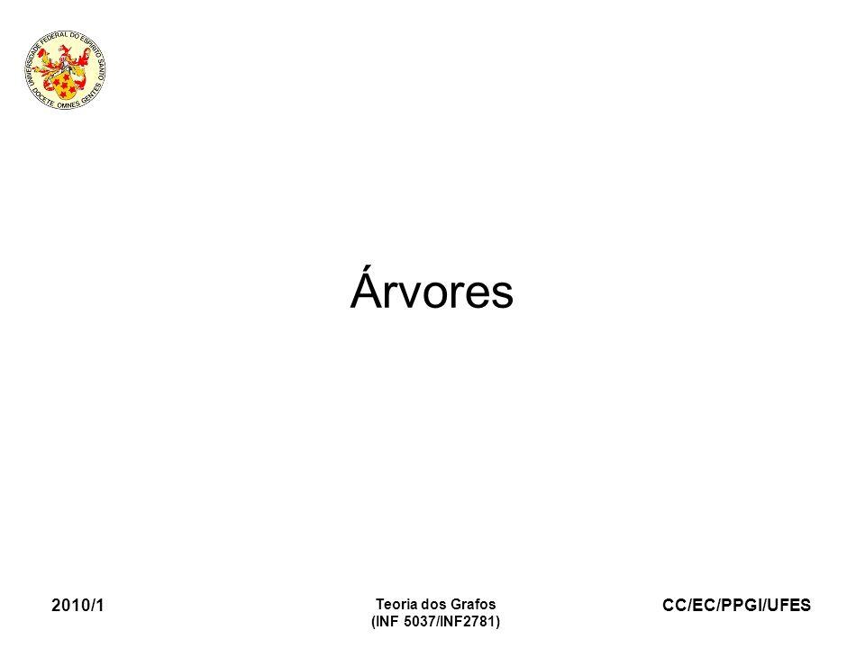 Árvores 2010/1 Teoria dos Grafos (INF 5037/INF2781)