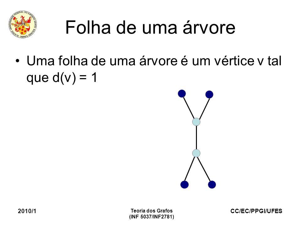 Folha de uma árvore Uma folha de uma árvore é um vértice v tal que d(v) = 1. 2010/1. Teoria dos Grafos.